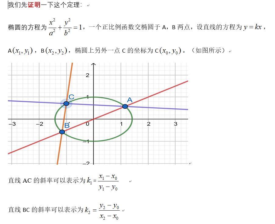 如何学好高中数学-公式证明