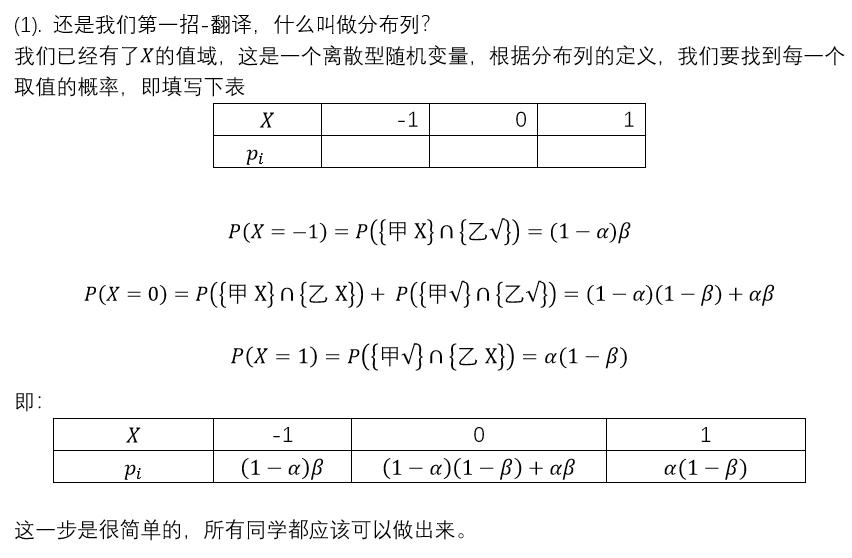 如何学好高中数学—全国一卷—解析5