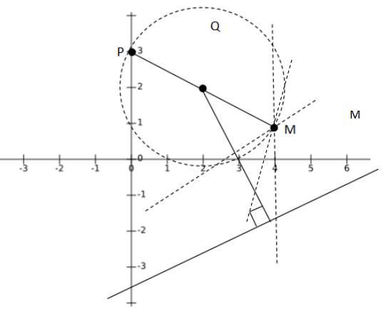 """如何学好高中数学-""""平面内到两定点连线互相垂直的点的轨迹""""-李泽宇数学"""